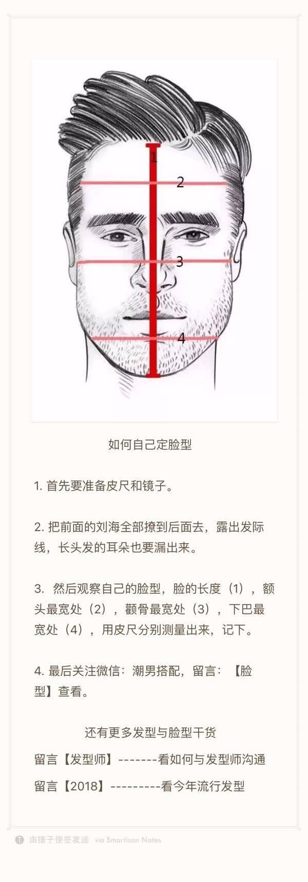 男士找到适合自己的发型其实很简单,看脸上这条线就行了!看看你的脸上第一条线就知道了~ 1就是我们的额头宽度,处在我们脸上的上庭部分。2是我们脸部两侧的折角部分的宽度,处于下庭。1线比2线短,说明我们是方形脸,~~