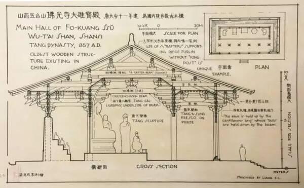梁思成手绘东大殿侧断面图 他们还细致地察看了大殿的斗拱,梁架