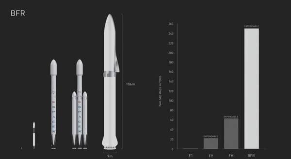 科幻手工小制作火箭
