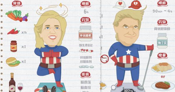 美国总统健康档案,竞选必须拿命拼