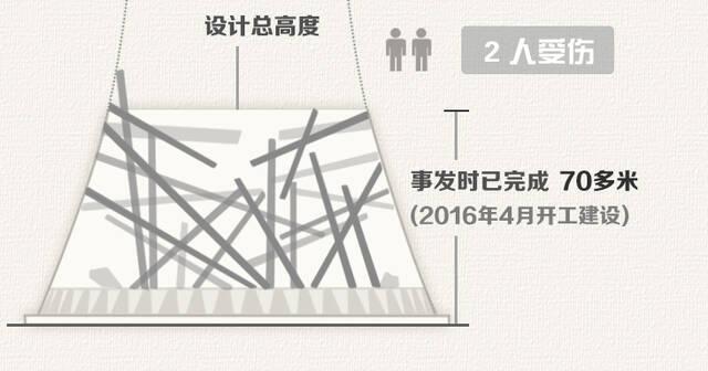 图解江西丰城电厂事故:谁该对74条生命负责?