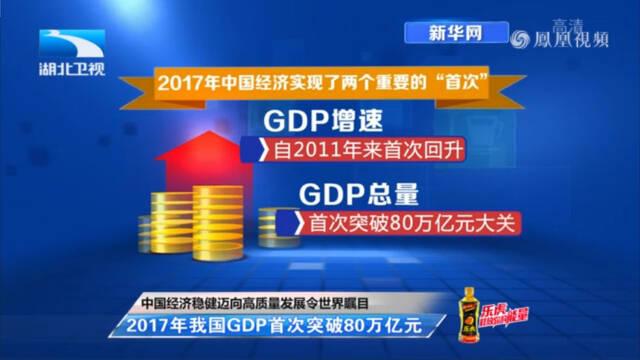 中国经济稳健迈向高质量发展令世界瞩目