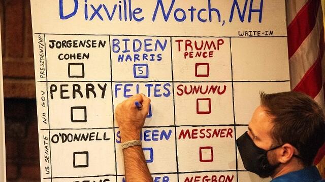 5:0!美國大選首個開票小鎮拜登獲得全部5張選票