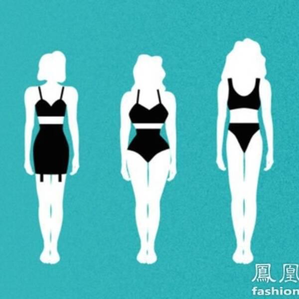 女性完美身材标准的百年变迁史