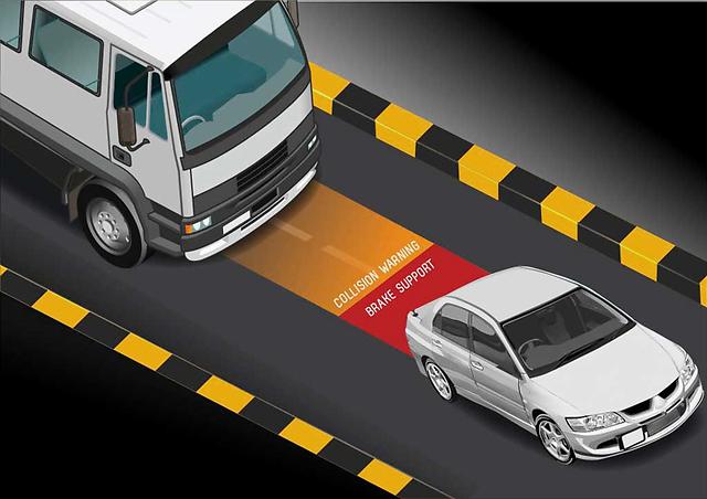 印度创企研发避碰系统 可减少80%的交通事故