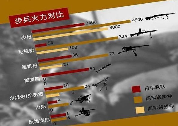 差距到底有很大?抗戰時期中美空軍武器裝備比較