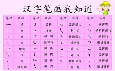 笔顺对,字美,也是对汉字的深入了解