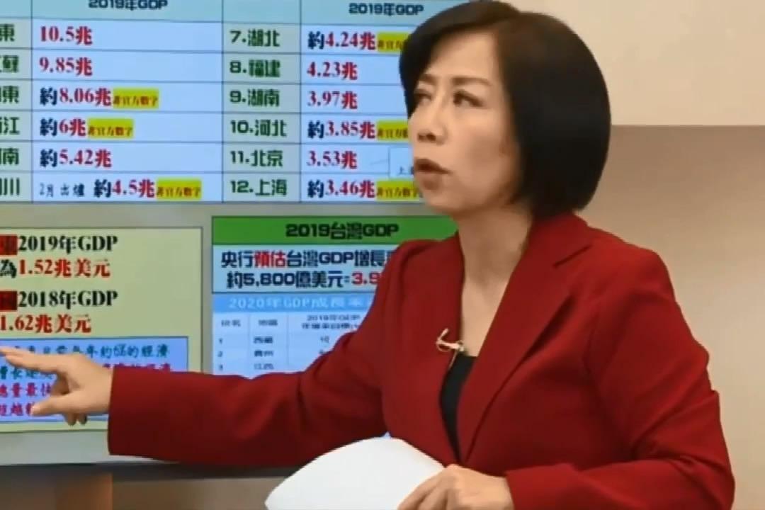 黄智贤:福建的GDP超过台湾了,湖南也不远了