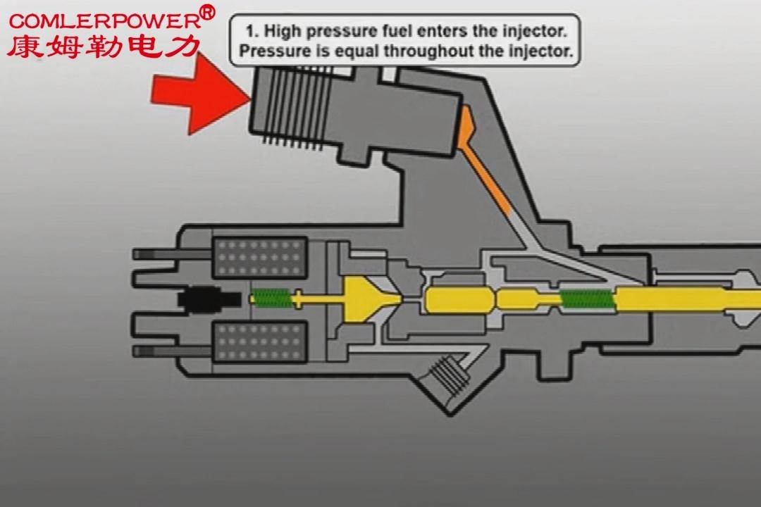 甲鱼养殖场备用电源  柴油机喷油嘴的原理