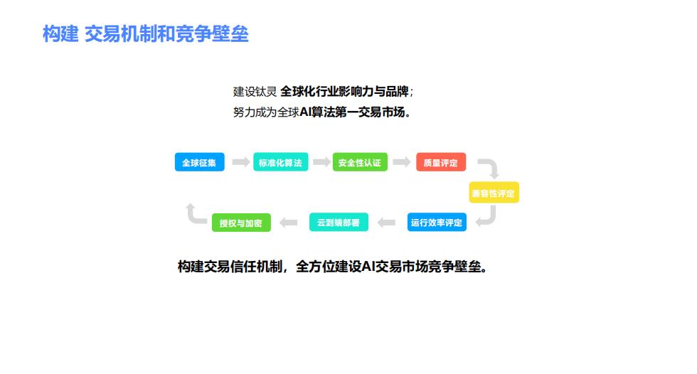 为什么中国的人工智能可以走在世界前列?