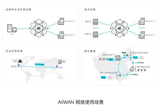 国内首家NaaS服务提供商观脉科技亮相深圳(国际)人工智能展
