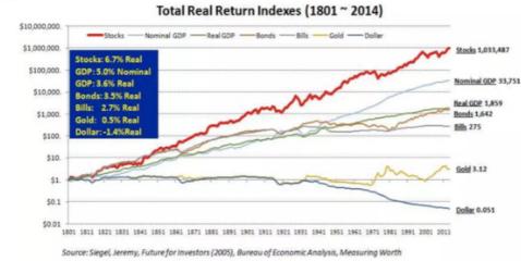 未来10年,中国财富将流向这个地方!