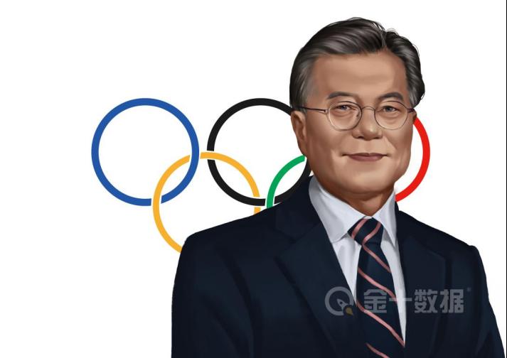 最新!日本决定把福岛食品推上奥运会餐桌,韩国考虑自带食材