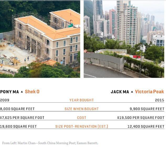 马云和马化腾香港豪宅曝光:二马相比谁更壕?的照片 - 6
