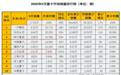 馳田股份實控人持股高度集中擬IPO