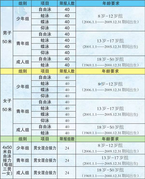 重庆时时彩4昝�'h�Y��_克拉玛依人快来!海洋之心水世界游泳节开始报名啦!还有奖哦!