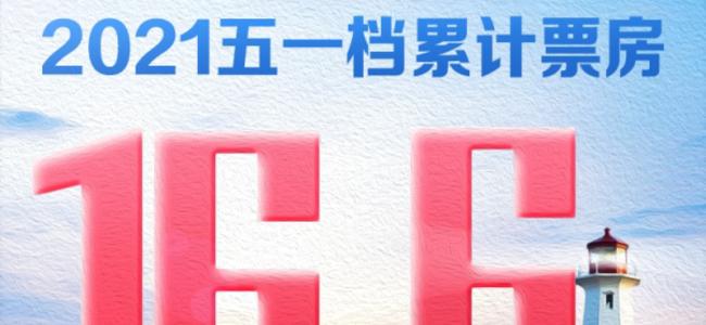 """""""五一档""""电影总票房达16.61亿元,创影史新高"""