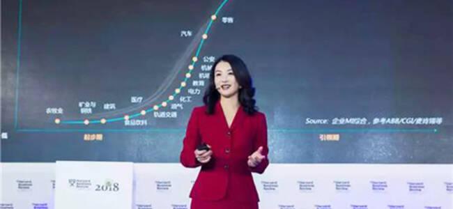 华为美女高管犀利喊话:若禁华为5G 美国GDP将缩水2400亿美元